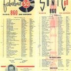 harlem-kono-charts-2